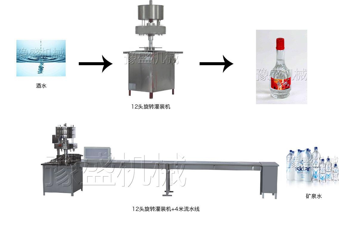 旋转式酒水灌装机的工作流程图