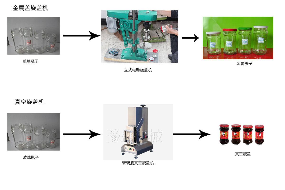 半自动罐头旋盖机工作流程图片