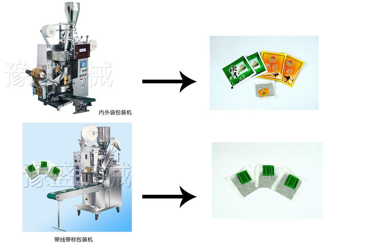 减肥茶袋泡茶包装机的工作流程图