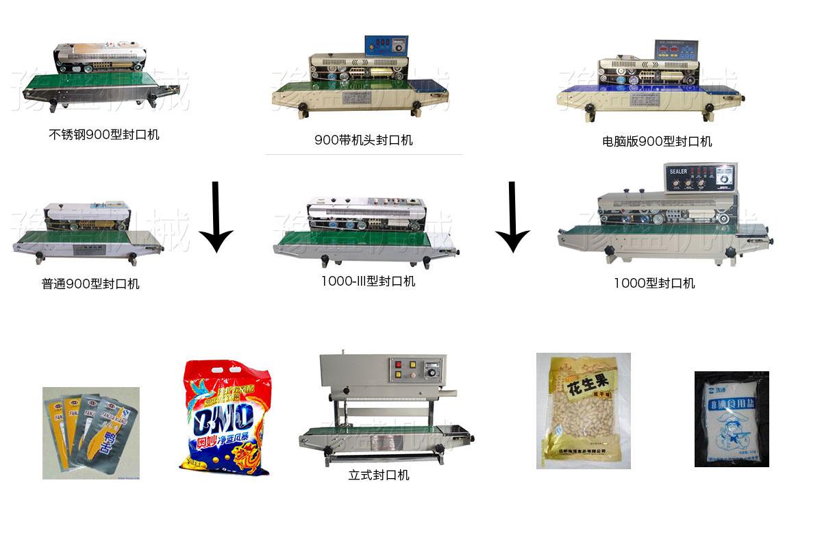 DBF(900型)塑料薄膜封口机的工作流程图